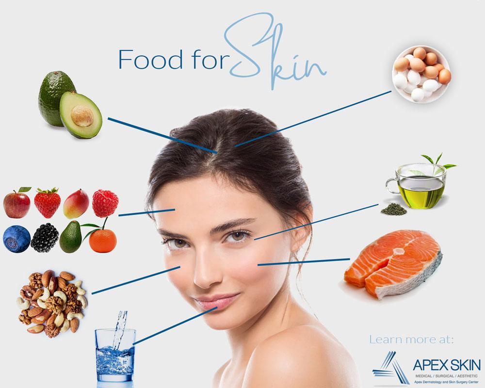 alimentatie antiacnee